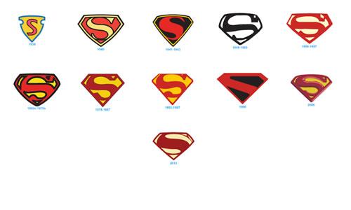 Evolution of the superman s symbol 0