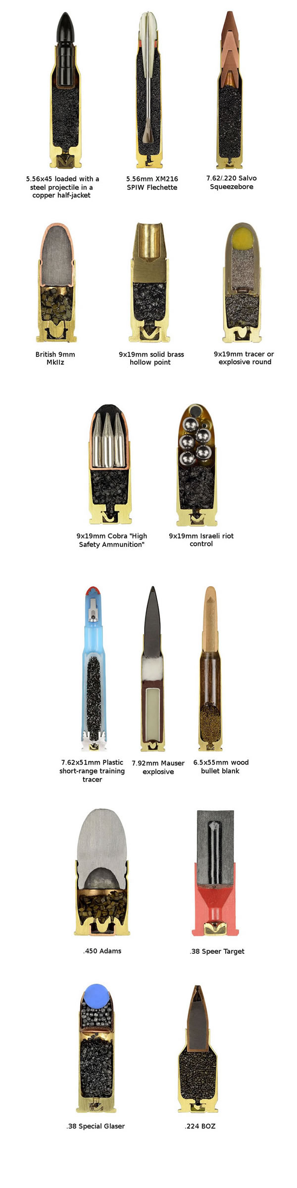 Ever Wondered What the Inside Of A Bullet Looks Like 6