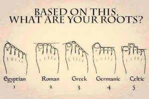Discover Your Family's Origins From The Shape Of Your Feet