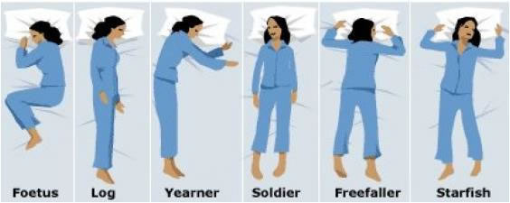 Sleep Study Reveals What Your Sleeping Position Says About You 2