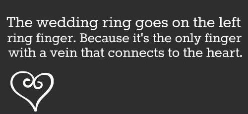 Wedding Ring Facts